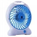 USB & Mini Fan With Water Spray 4