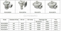New GOYEN Series 4 Pulse Jet Valves