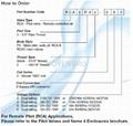 Goyen RCA3PV Pilot Valve