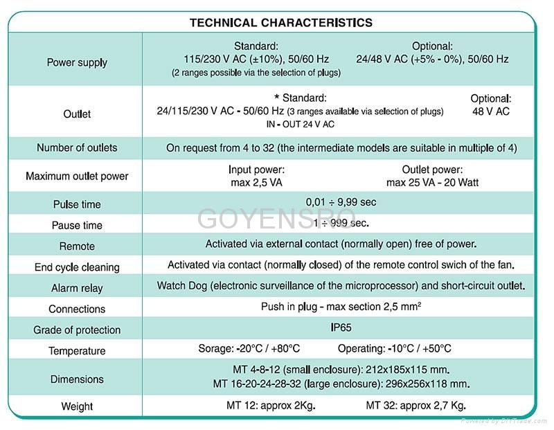 MT/MTS时序脉冲控制仪 2
