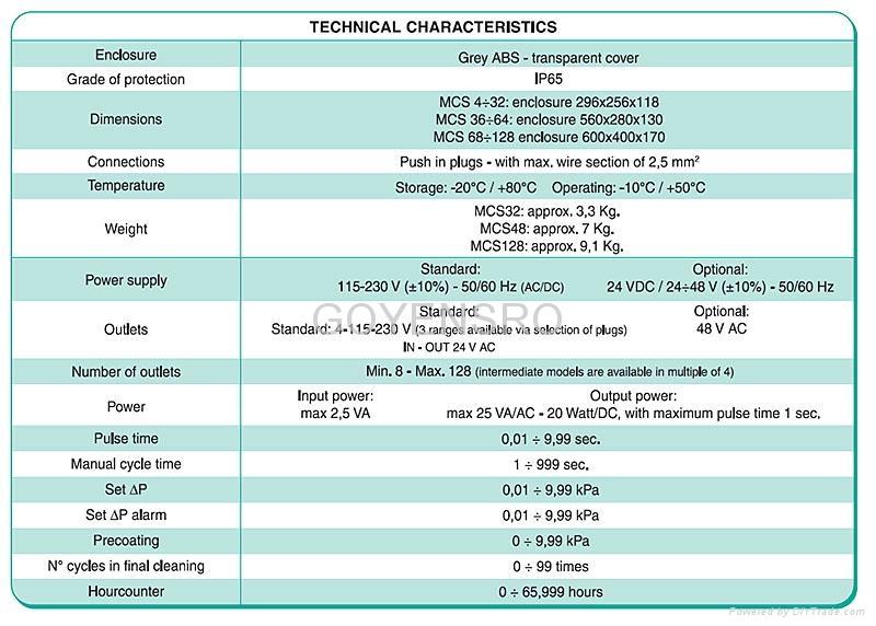 MCS/ 200DP 压差控制仪 2