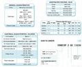 Mecair 200 Series AISI (Stainless Steel Va  es)