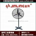 南昌工业风扇
