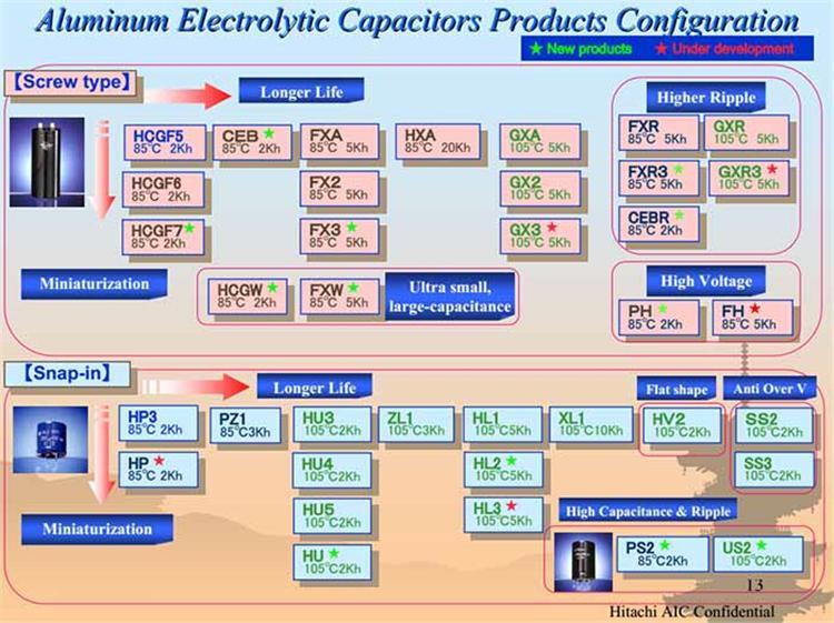 日立電容HCGF5A2G103Y 400V10000UF 2