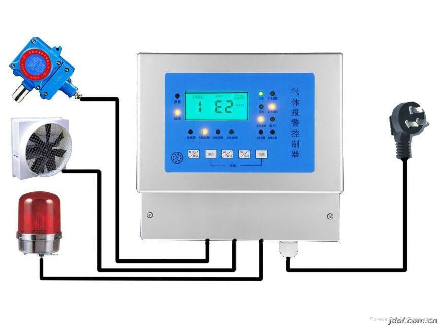 氯化氢气体报警器 1