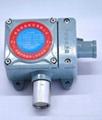 氯化氢气体报警器 3