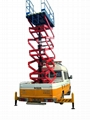Truck -mounted Scissor Lift