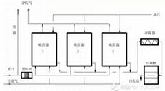二氯甲烷溶剂回收设备