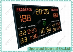 Wireless Hockey Scoreboard With Digital Scoreboards