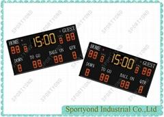 American Football Electronic Scoreboard Wireless Console