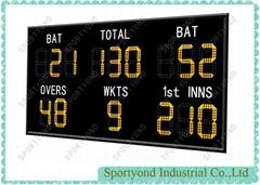 Outdoor Cricket Scoreboard With Wireless Console