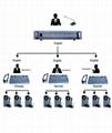 IR Simultaneous Snterpretation System - SINGDEN