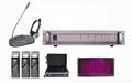 4 Channel Simultaneous Interpretation Equipment - SINGDEN