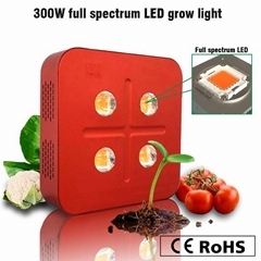 brigdelux full spectrum cob 300w led grow light