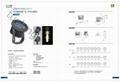 72WRGBW投光燈外控DMX512 2