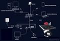 Solar Wireless 4G CCTV 3