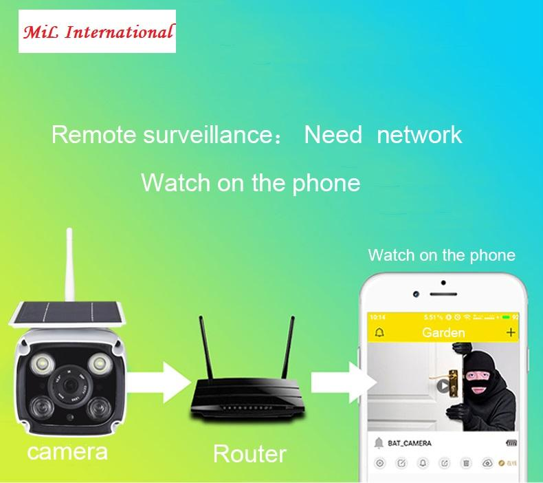 Solar Wifi CCTV 2