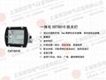 CXTG015一體化投光燈 1