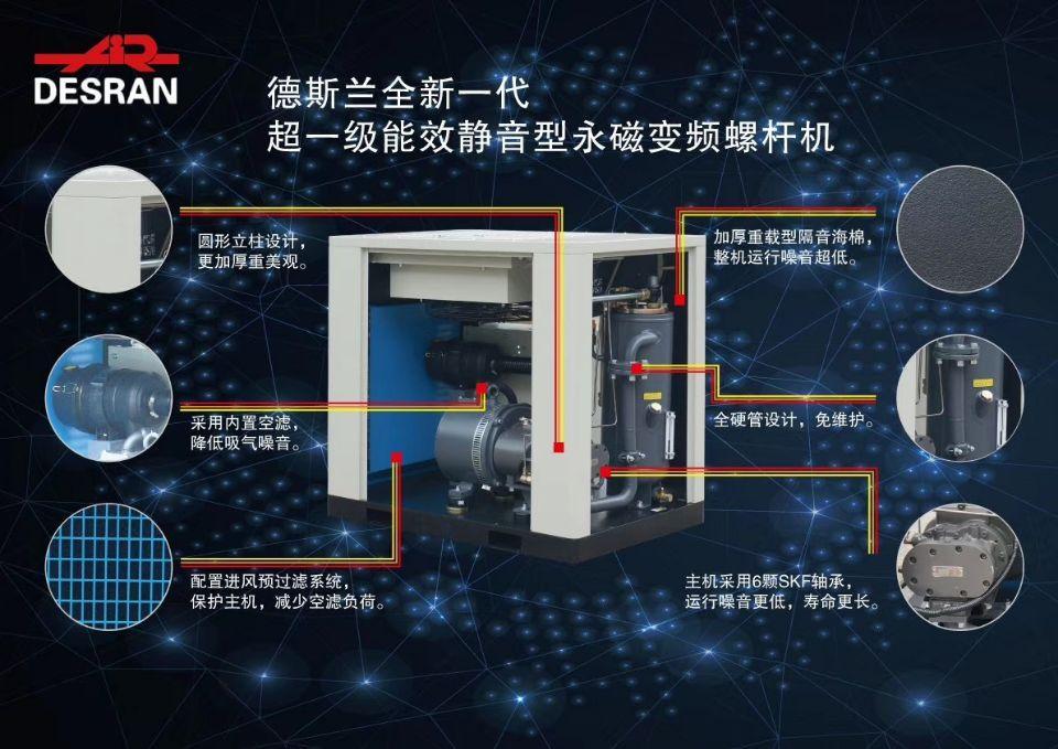 上海德斯兰永磁空压机使用英文版说明书 中文版说明书 5