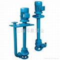 YW液下式排污泵 1