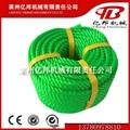 automatic rope machine