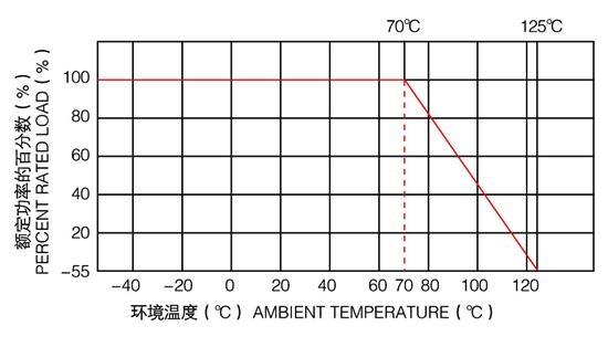 0.01%高精度精密电阻RX70-1/4W 3