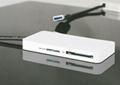 USB3.0讀卡器 GC303