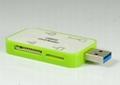 USB3.0多功能讀卡器 GC3008A  2
