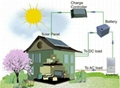 2KW off-grid solar electricity