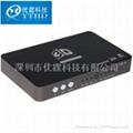 優霆科技3D轉換器 3D DLP投影儀轉換器 2D轉3D DLP投影儀視頻處理器  6