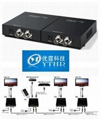 HDMI COAX. (RG-6U BNC) EXTENDER 100M