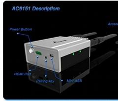 高清HDMI无线发射器接收器100米