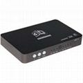 優霆科技3D轉換器 3D DLP投影儀轉換器 2D轉3D DLP投影儀視頻處理器  3