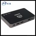優霆科技3D轉換器 3D DLP投影儀轉換器 2D轉3D DLP投影儀視頻處理器  2