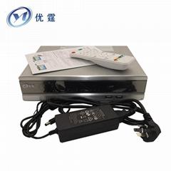 4K Ultra HD TV Splitter Player