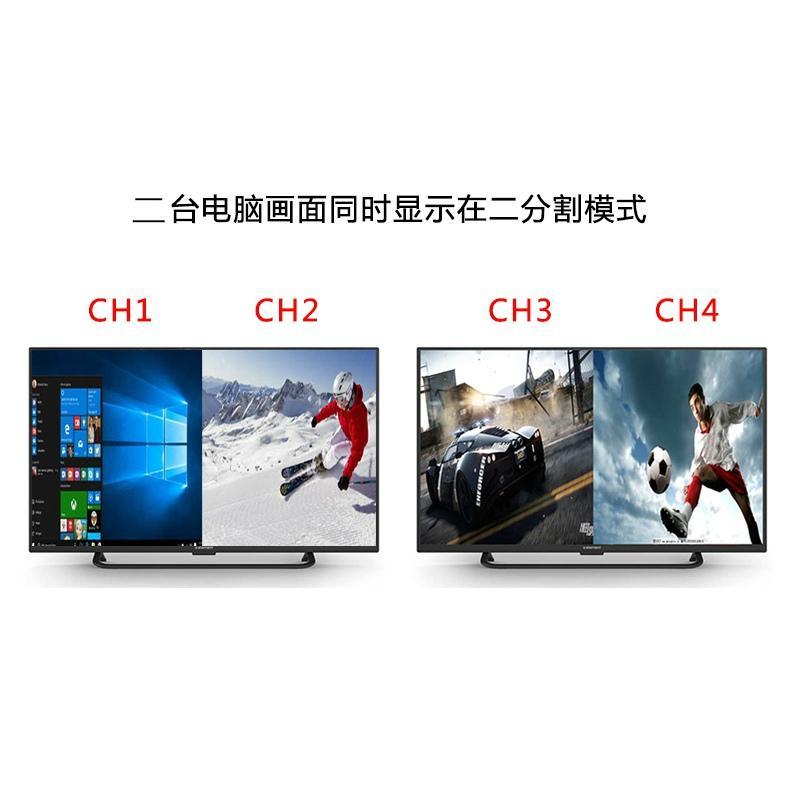 優霆HDMI無縫切換器分屏器二畫面分割器帶RS中控 4