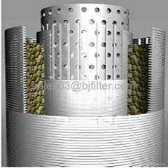 gravel pack multilayer wedge wire sand control screen tube for oil well