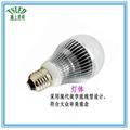 3W 5W 7W 9W 12W Fins LED Bulb
