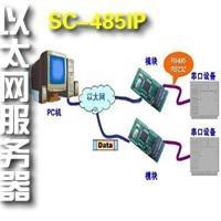 485轉以網絡服務器SC-485IP