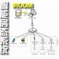 酒店智能房态系统iROOM