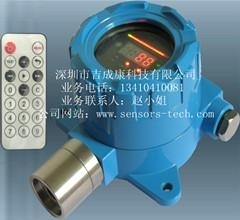 ST-1000紅外二氧化碳氣體探測器