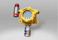 在線式可燃氣體檢測儀
