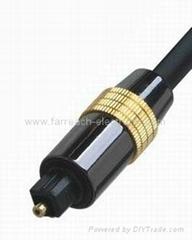 Digital Optical Fiber Toslink Audio Cable
