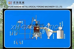 Manufacturing XH1Q Hot  Coal Gasifier