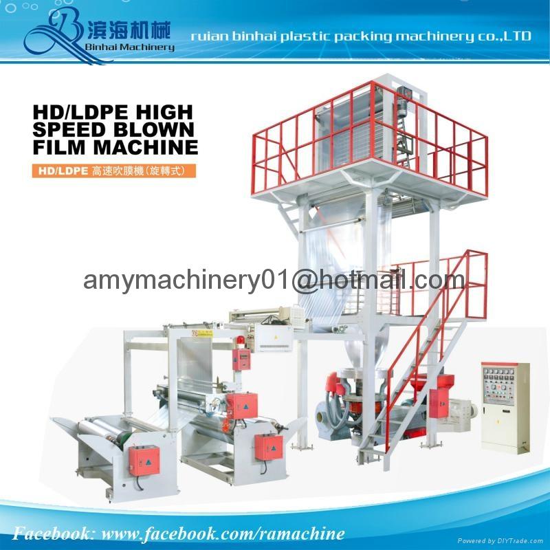 LDPE LLDPE High Speed Film machine 1500-3000mm 1
