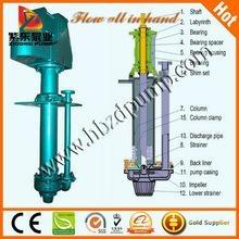 submersible mining slurry pumps