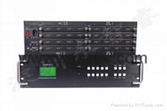 8進12出HDMI插卡式高清矩陣