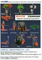 Electric handling equipment