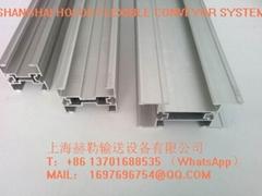 conveyor beam