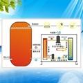 热泵热水器 4